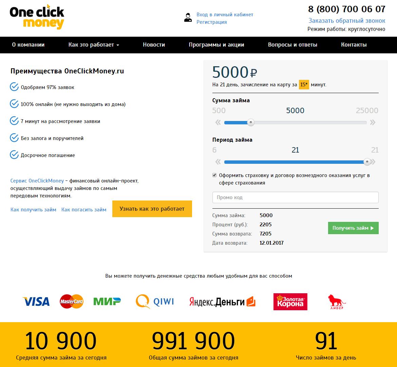 подать заявку на кредитную карту альфа банка 100 дней без процентов онлайн
