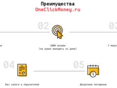 OneClickMoney займ — личный кабинет, вход