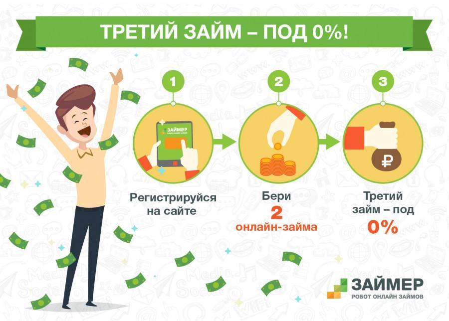 мфо 2018 года выдающие займы онлайн
