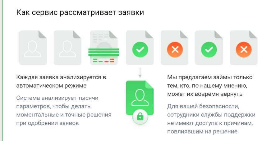 еКапуста - вход в ЛК и восстановление пароля