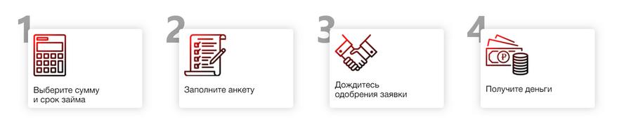 биг займ личный кабинет отписаться от подписок дебетовая карта альфа банка отзывы пользователей 2020