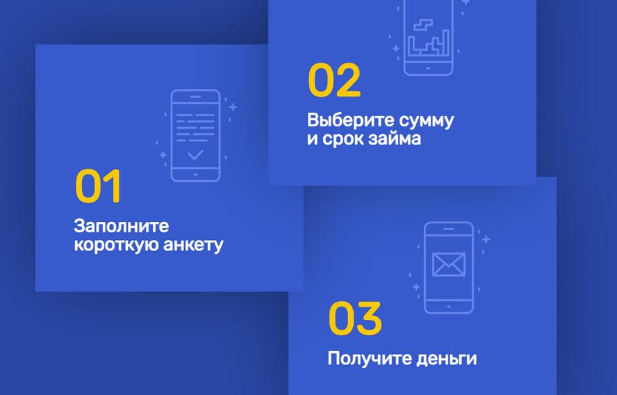 telezaim ru преимущества и короткая инструкция по заключению договора