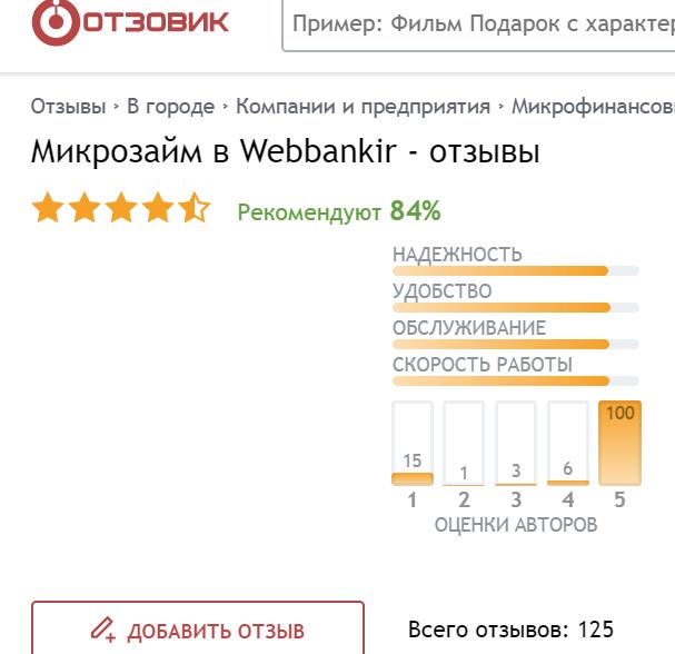 отзывы заемщиков WebBankir - высокий процент рекомендаций