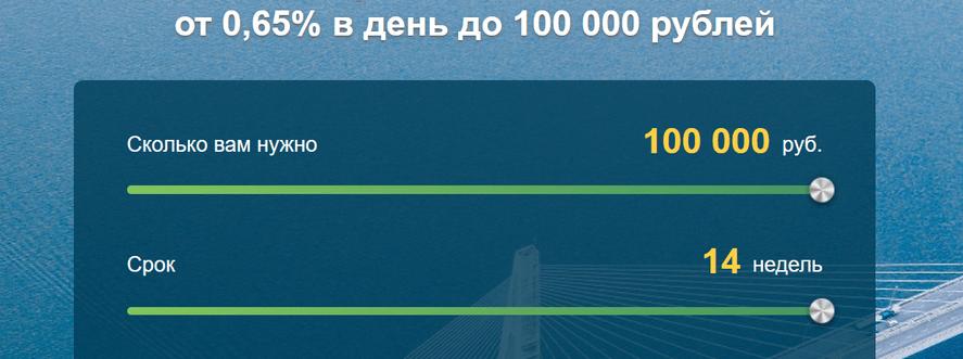 ГлавФинанс займ - процентная ставка от 0,65% в сутки