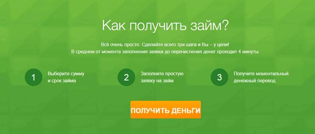 автоматические займы - как получить круглосуточно онлайн
