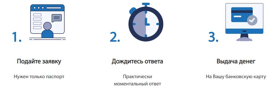 Регистрация личного кабинета Кометы Займа
