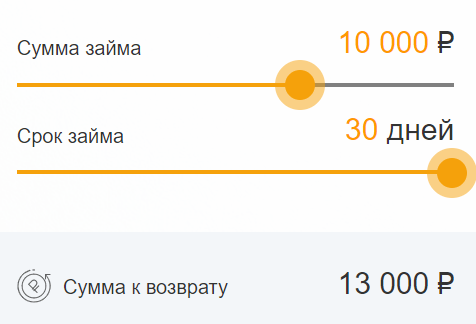 Пример расчета микрокредита AliZaim на калькуляторе с официального сайта