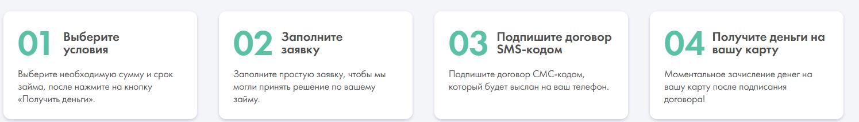 Инструкция по оформлению договора с МФО Кредит7
